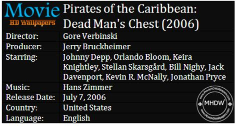 Dead man actor resume